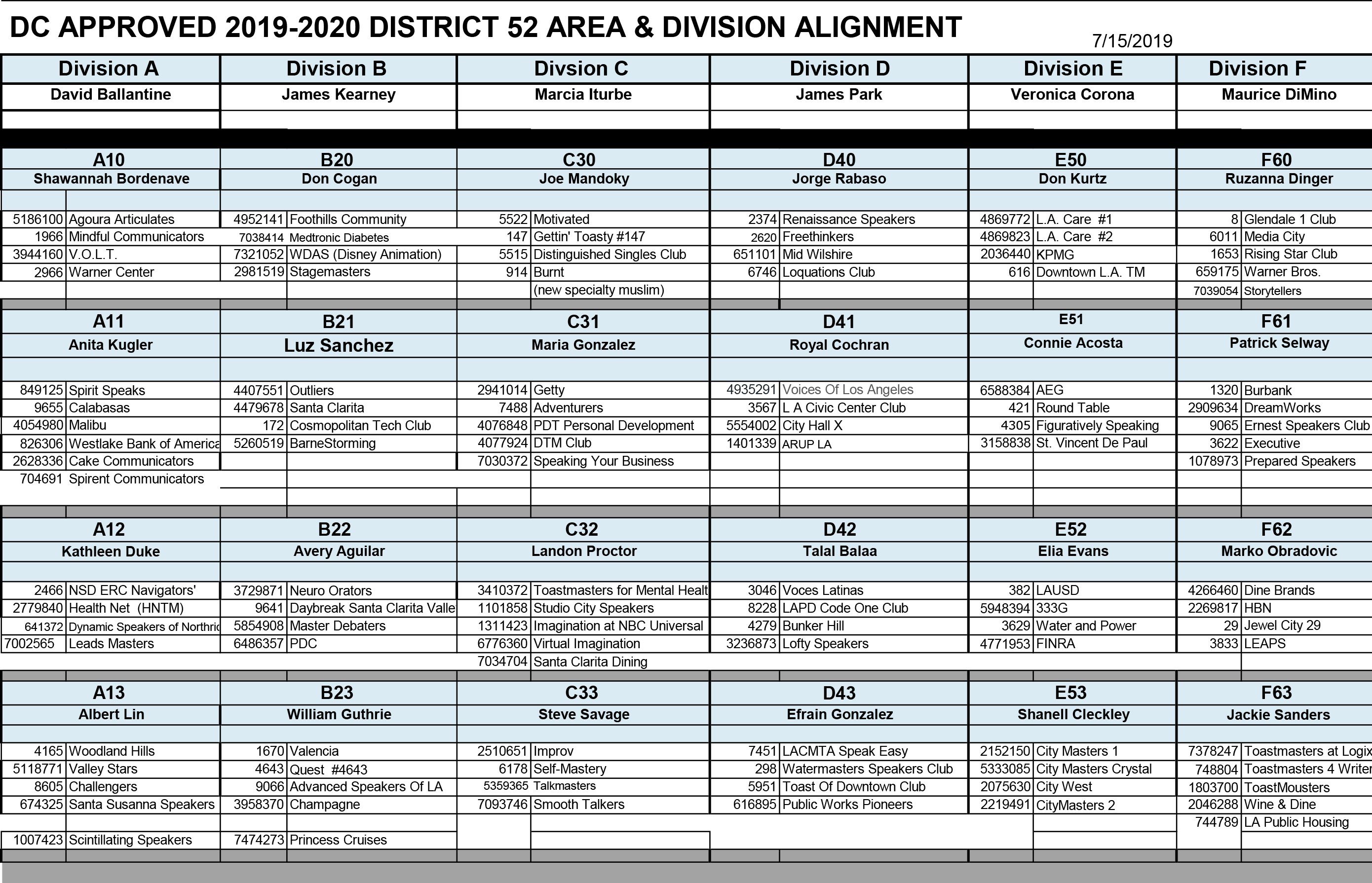 DC approved alignment